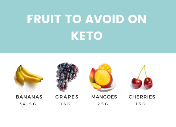 FOODS TO AVOID ON KETO