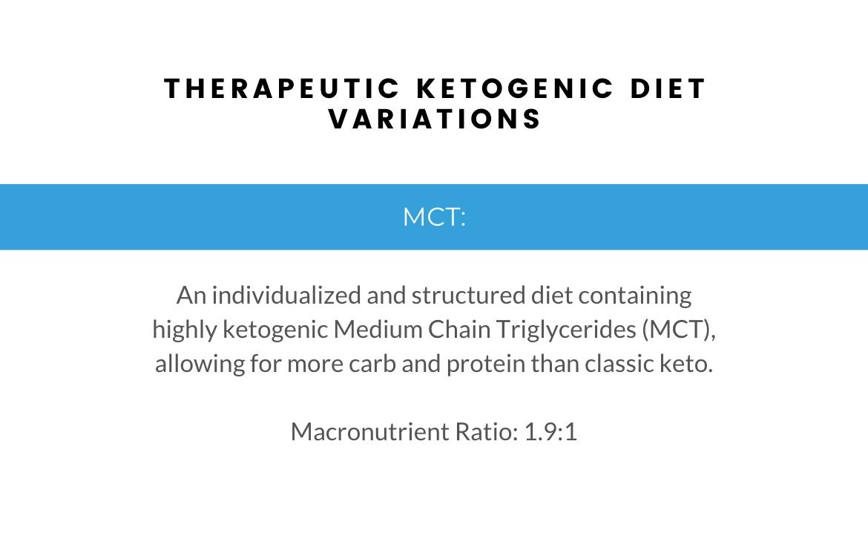 Original Keto Diet Variations