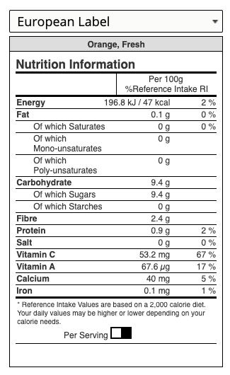 Oranges nutritional value
