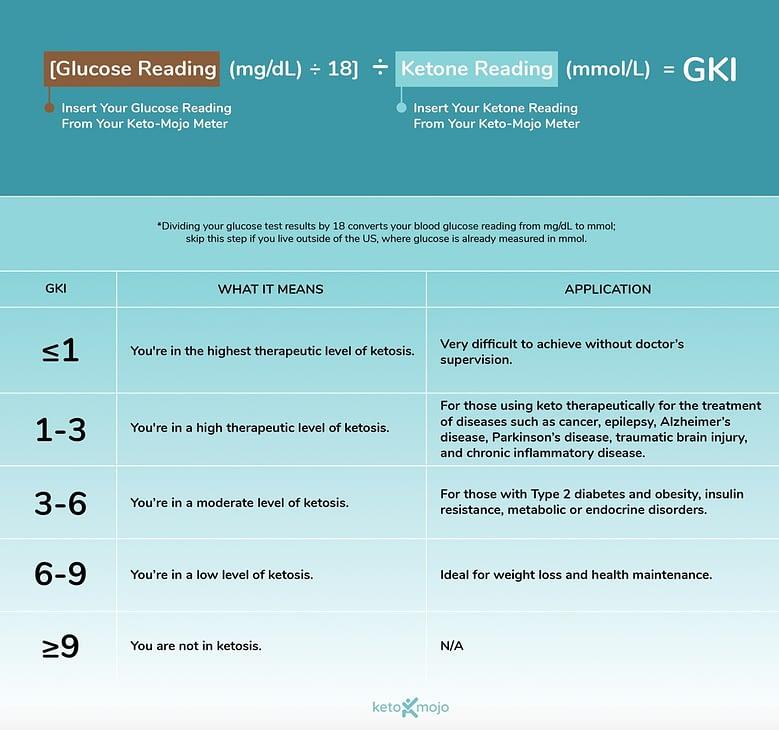 GKI-Infographic-WebUse